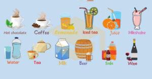لغات پایه زبان انگلیسی -نوشیدنی به انگلیسی (Drinks)