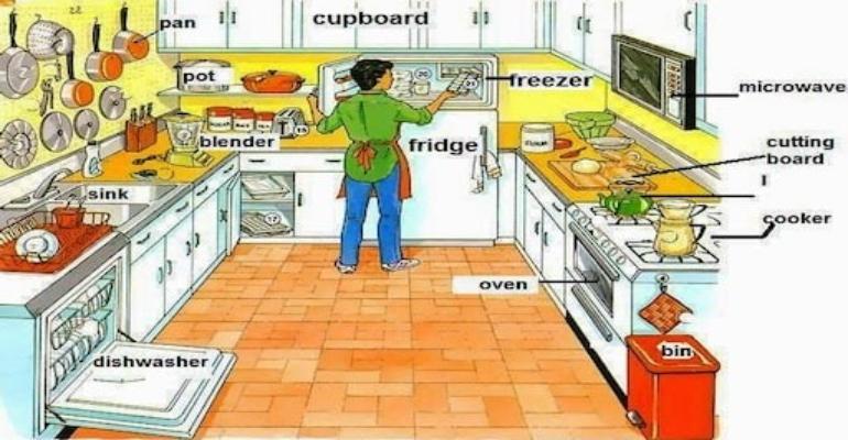 لغات پایه زبان انگلیسی - اپزخانه به انگلیسی ( Kitchens)